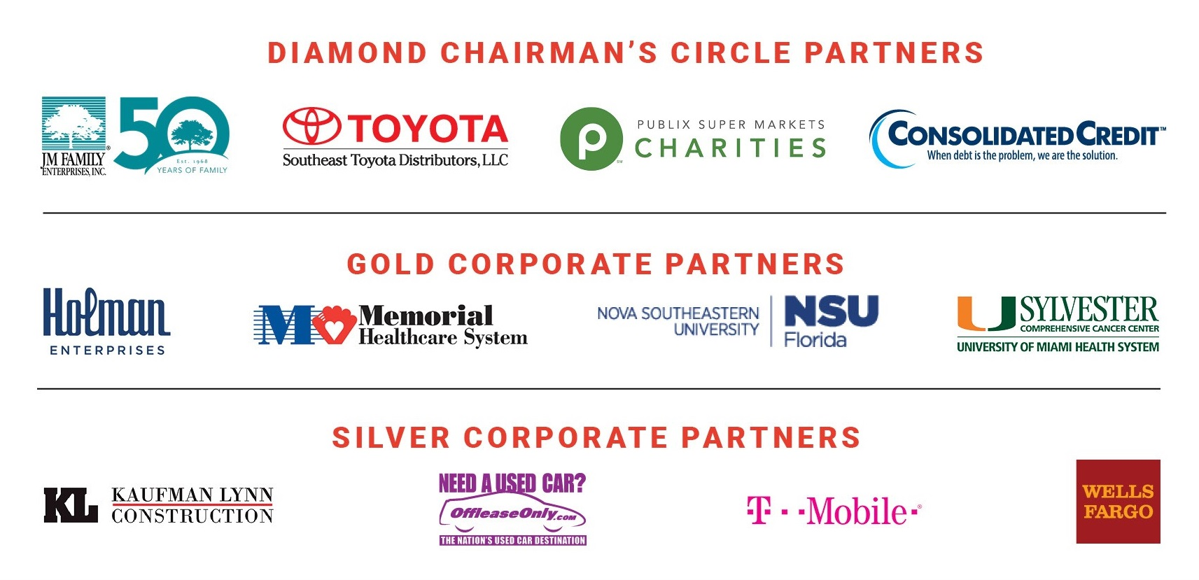 United Way of Broward County Corporate Partners